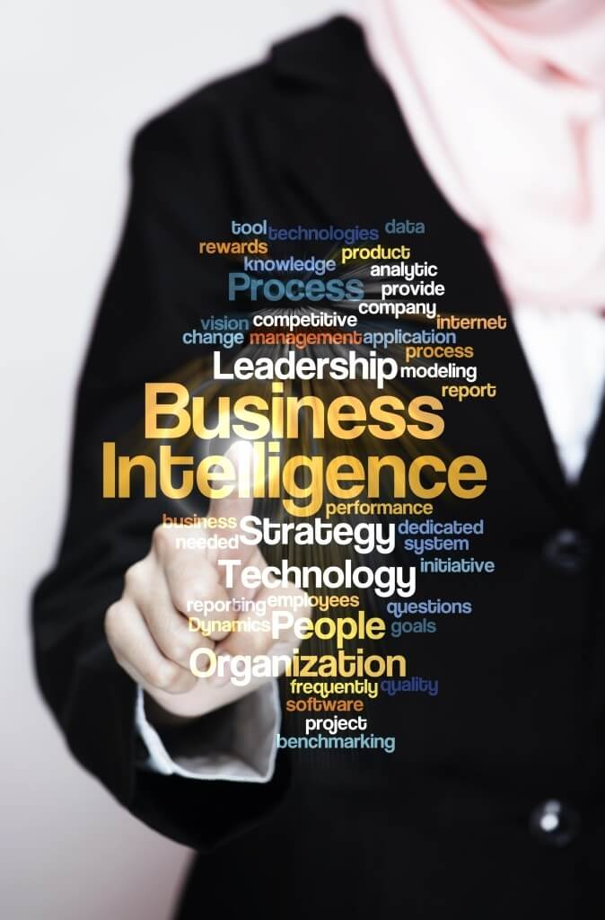"Real-time business intelligence word cloud with world like ""leadership,"" ""strategy,"" ""technology,"" and many others, in front of stock photo"