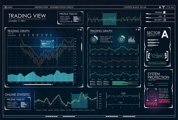 Monitoring dashboard GUI